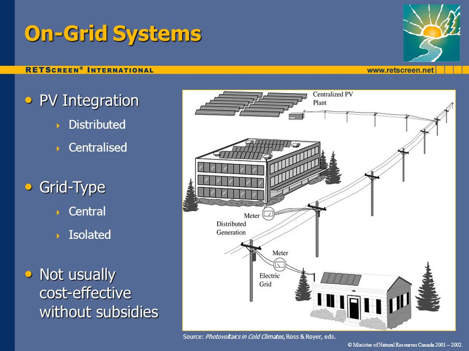 On-Grid Systems PV Integration Grid-Type Not usually cost-effective