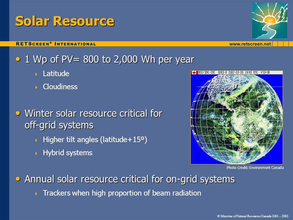 Solar Resource 1 Wp of PV= 800 to 2,000 Wh per year