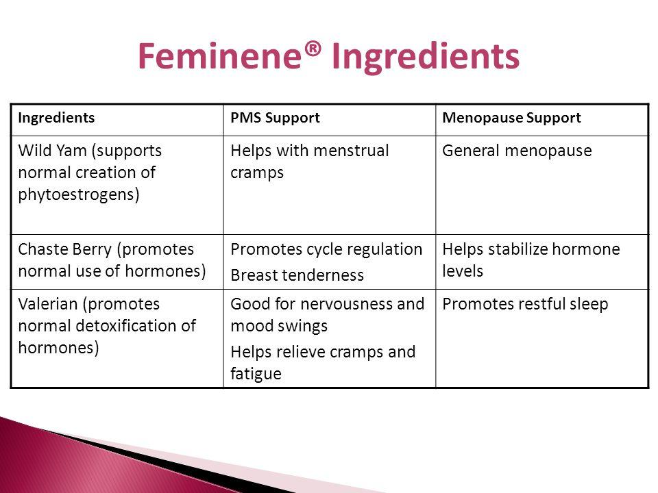 Feminene® Ingredients
