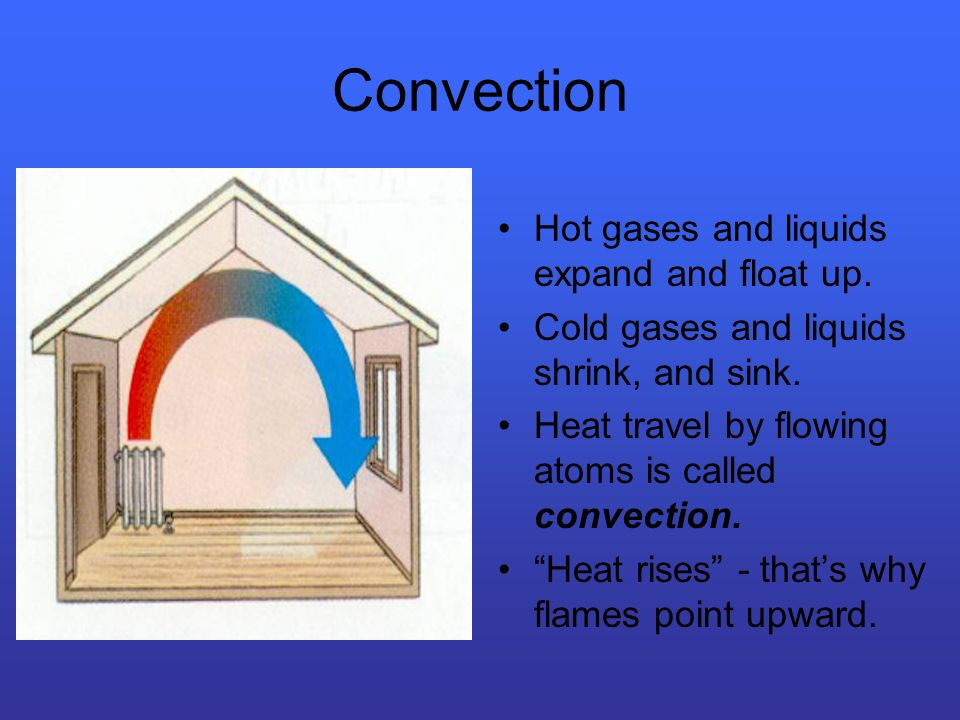 Convection Hot gases and liquids expand and float up.