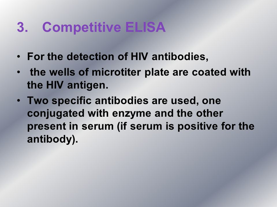 Competitive ELISA For the detection of HIV antibodies,