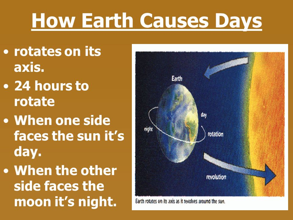 How Earth Causes Days rotates on its axis. 24 hours to rotate