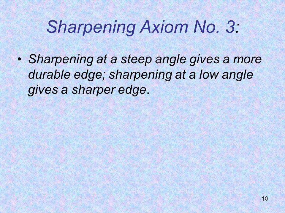 Sharpening Axiom No. 3: Sharpening at a steep angle gives a more durable edge; sharpening at a low angle gives a sharper edge.