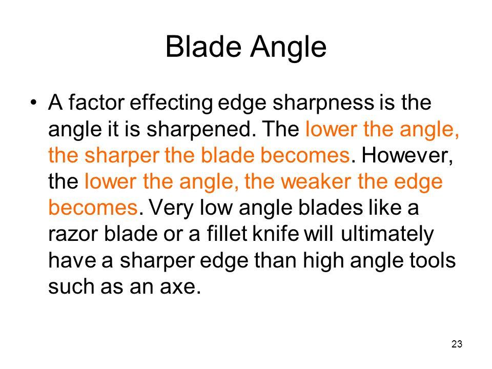 Blade Angle