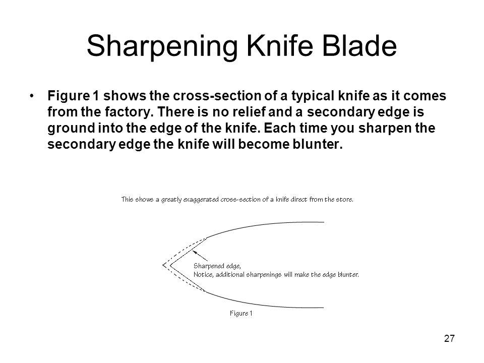 Sharpening Knife Blade
