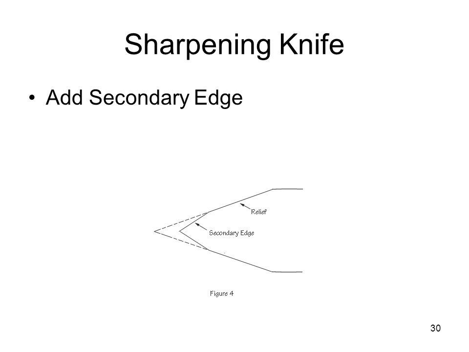 Sharpening Knife Add Secondary Edge From: caseyspm.com