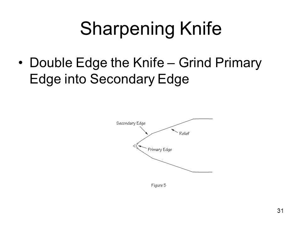 Sharpening Knife Double Edge the Knife – Grind Primary Edge into Secondary Edge