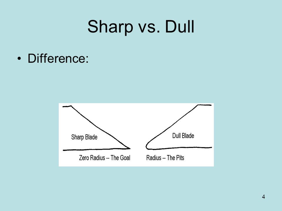 Sharp vs. Dull Difference: From: hocktools.com