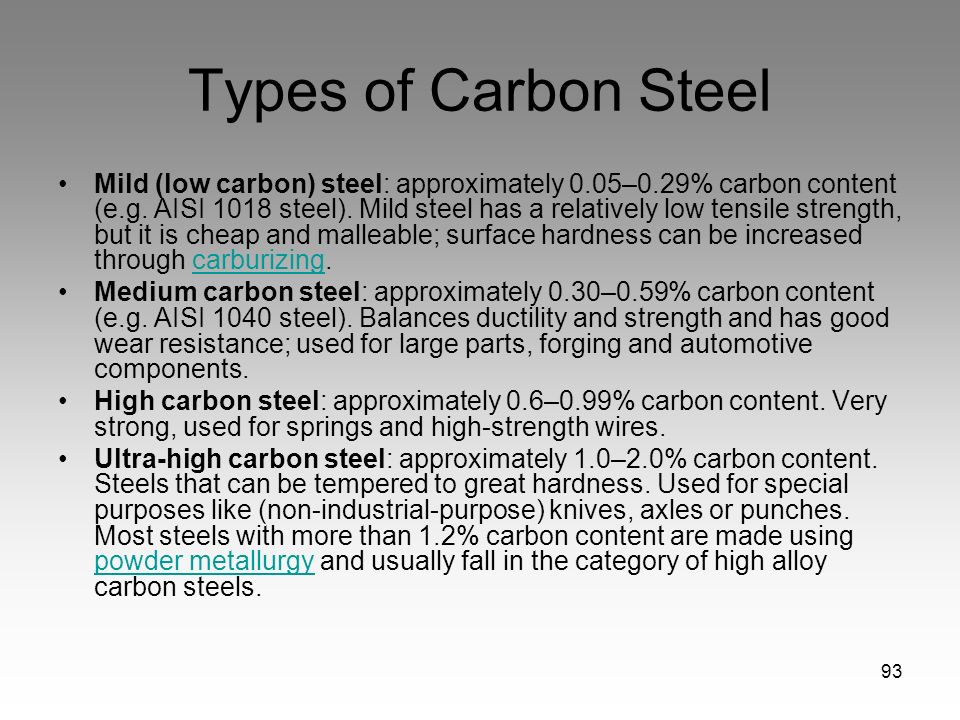 Types of Carbon Steel