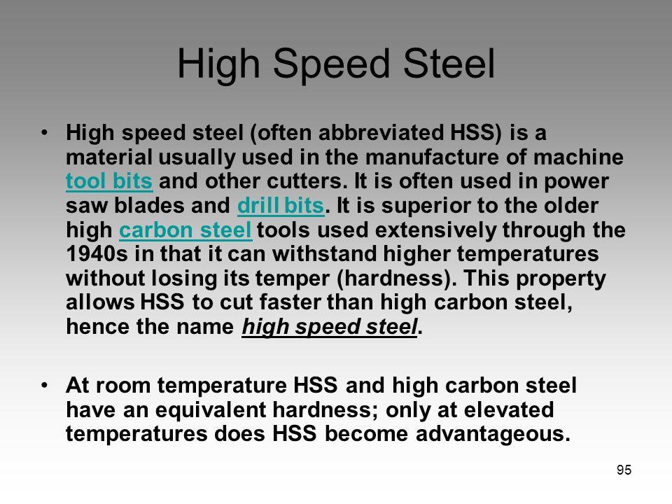 High Speed Steel
