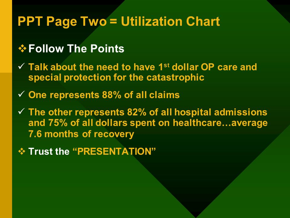 PPT Page Two = Utilization Chart