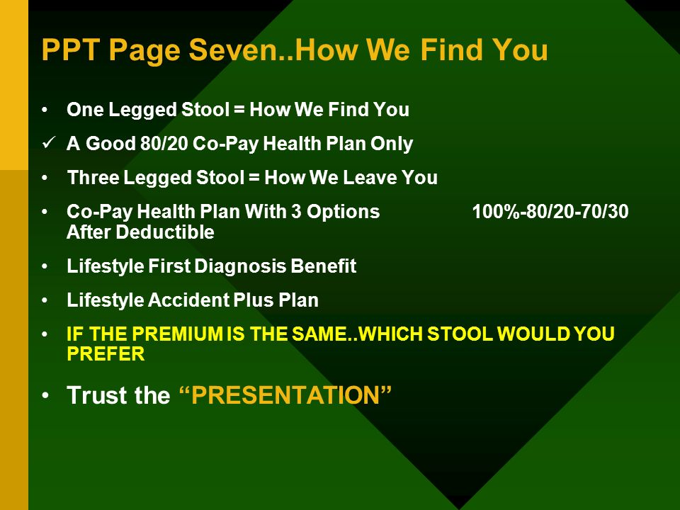 PPT Page Seven..How We Find You