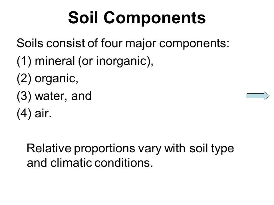 Soil Components Soils consist of four major components: