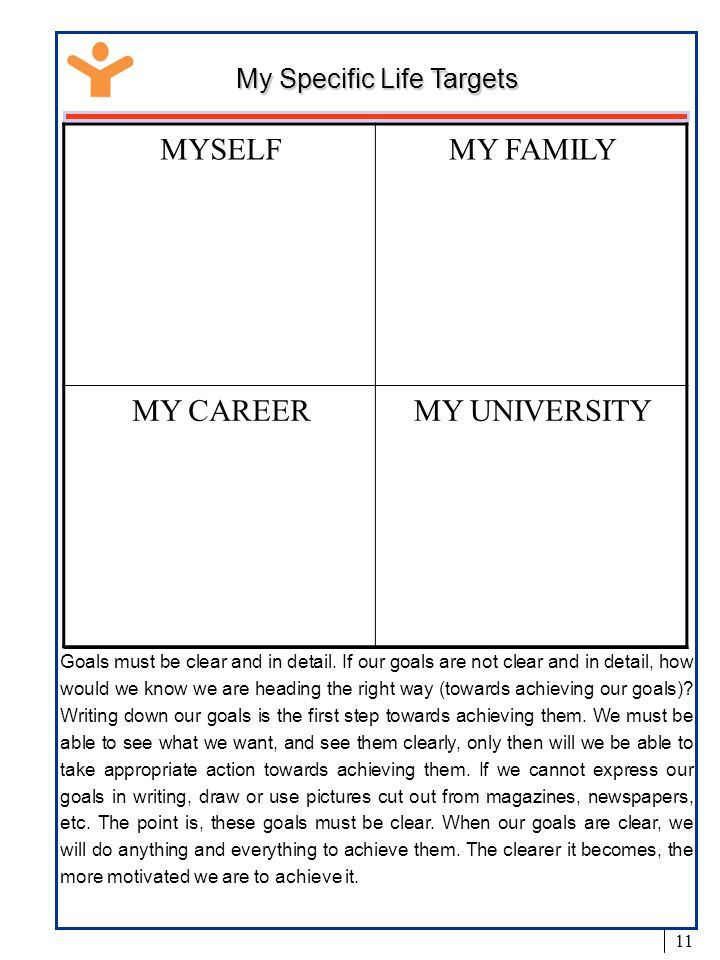 MYSELF MY FAMILY MY CAREER MY UNIVERSITY My Specific Life Targets