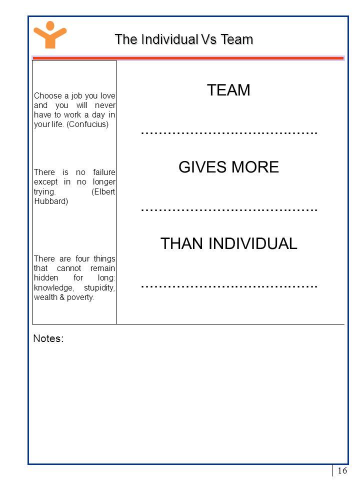 The Individual Vs Team TEAM. ........................................ GIVES MORE. THAN INDIVIDUAL.