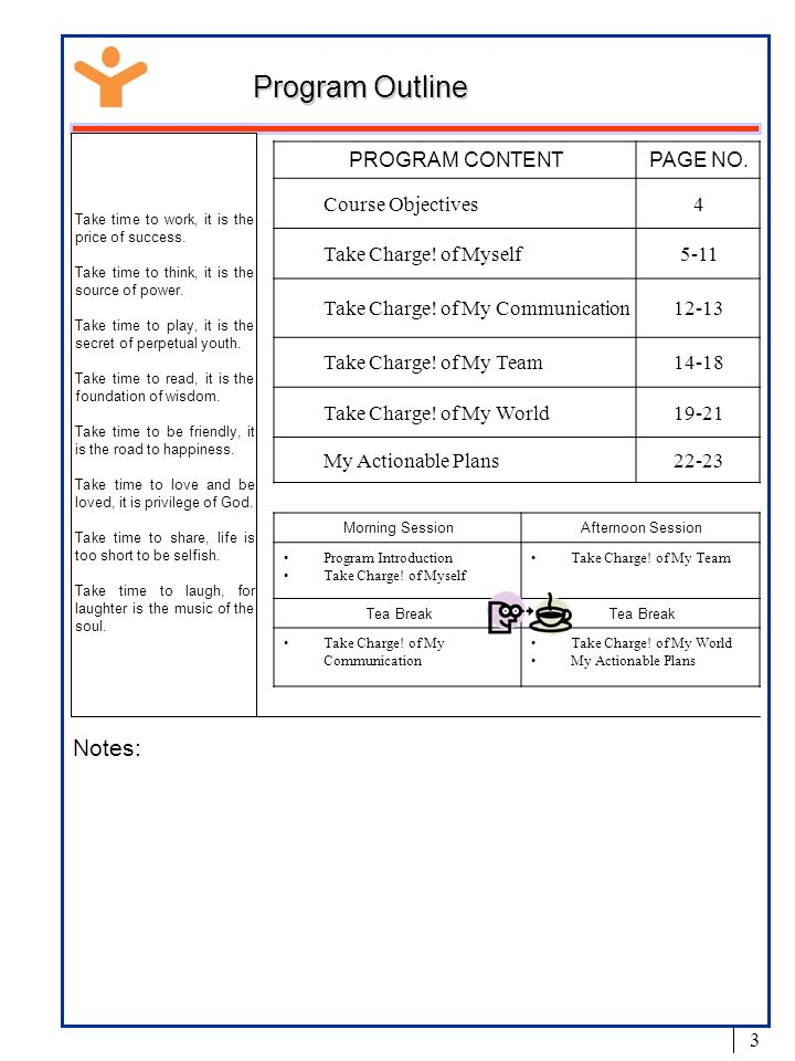 Program Outline Notes: PROGRAM CONTENT PAGE NO. Course Objectives 4
