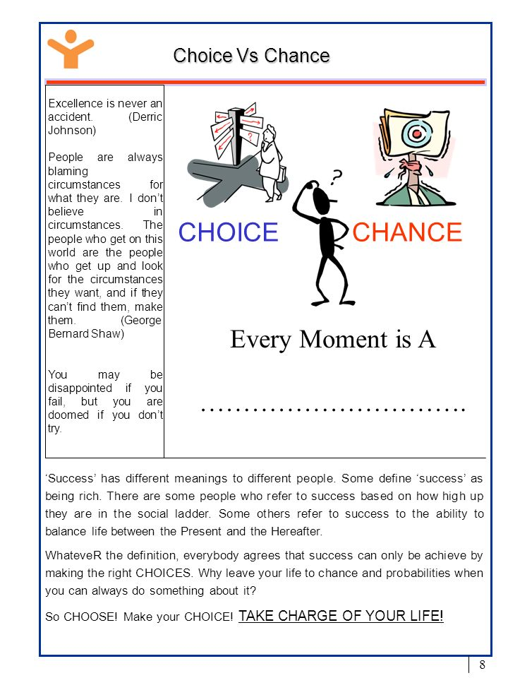 CHOICE CHANCE Every Moment is A …………………………. Choice Vs Chance
