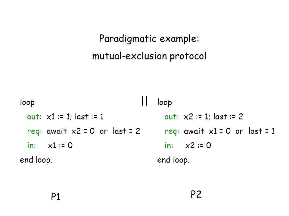 Paradigmatic example: mutual-exclusion protocol