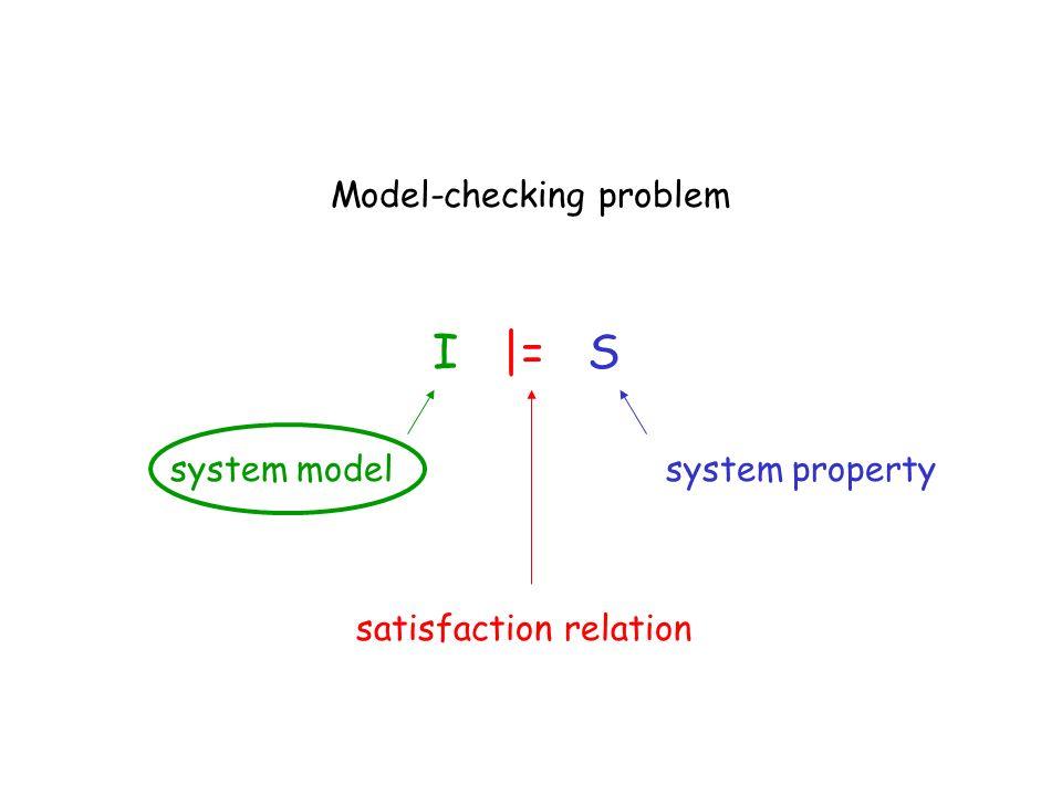 Model-checking problem
