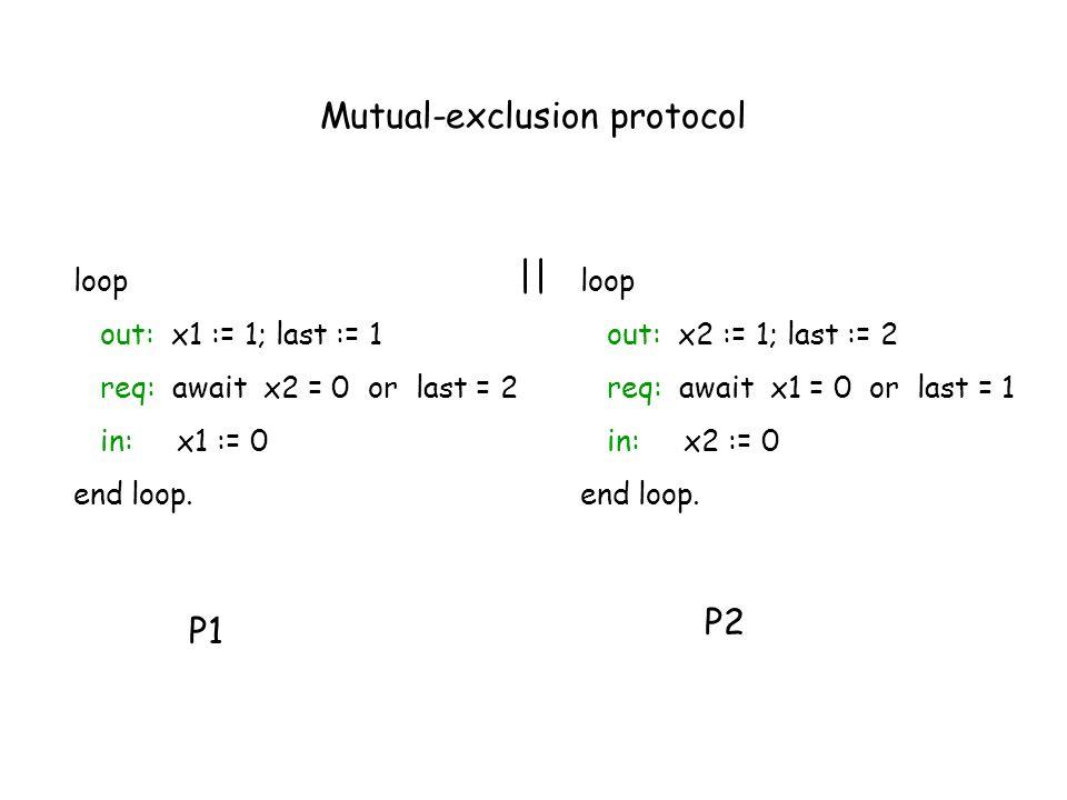 Mutual-exclusion protocol