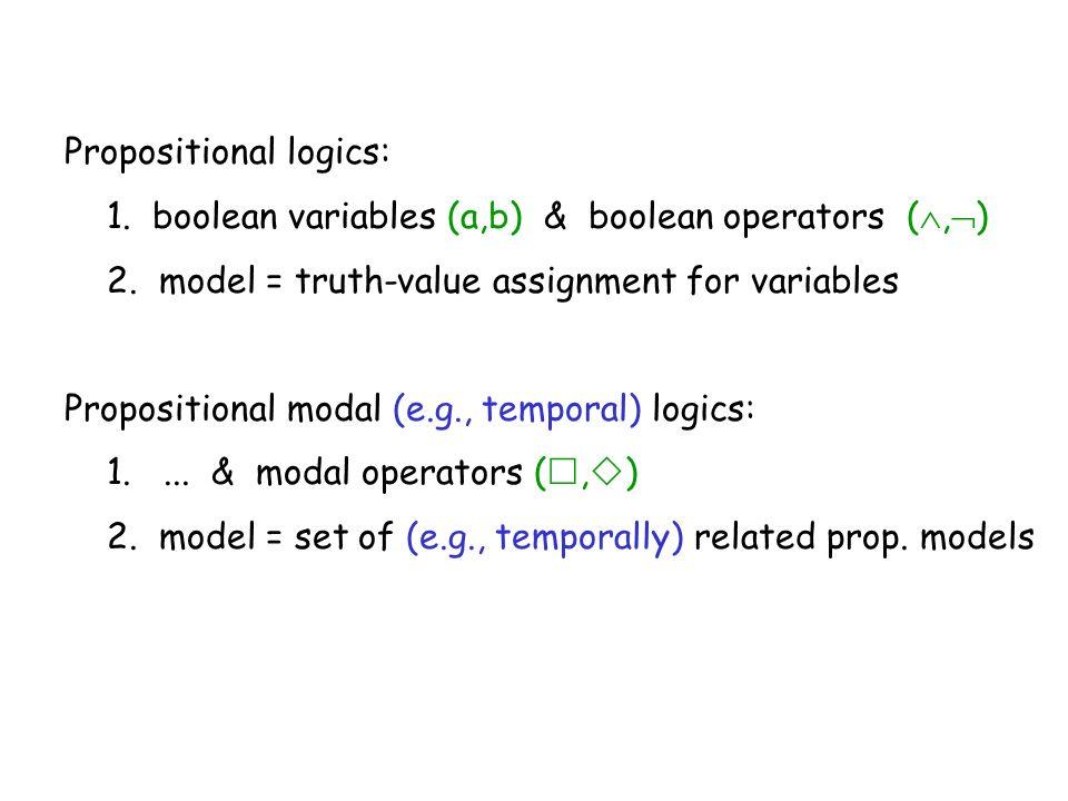 Propositional logics: