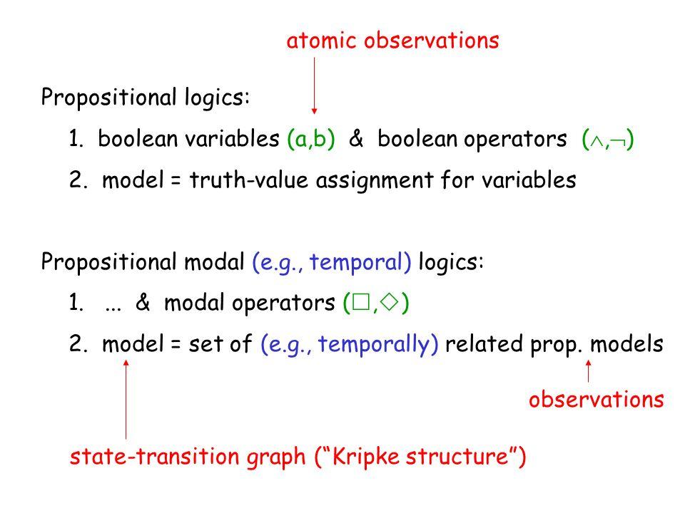 atomic observations Propositional logics: 1. boolean variables (a,b) & boolean operators (,)