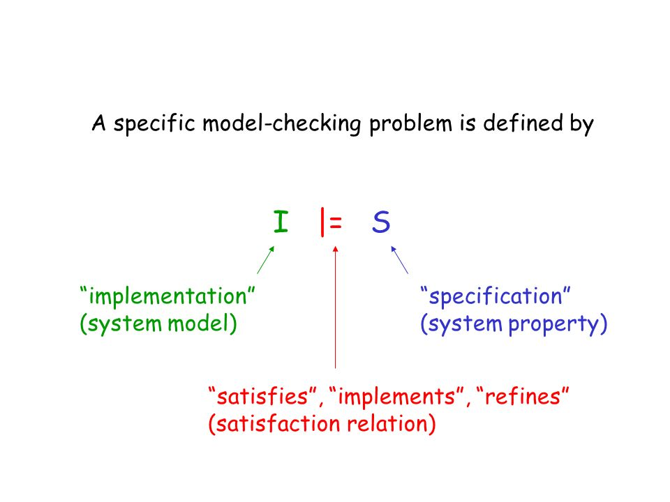 I |= S A specific model-checking problem is defined by