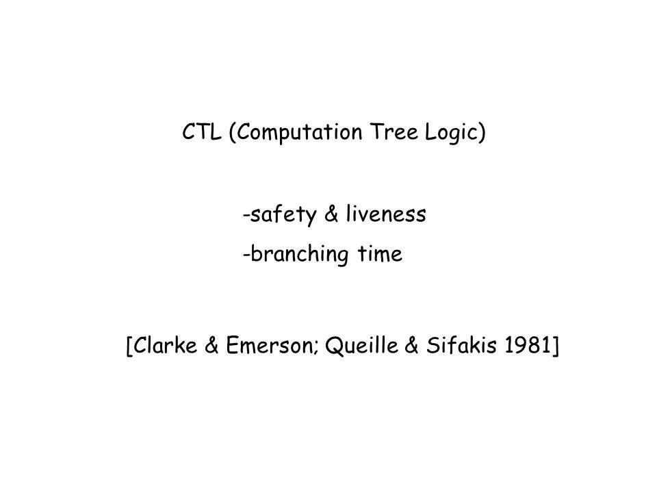 CTL (Computation Tree Logic)