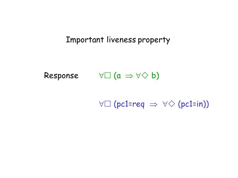 Important liveness property
