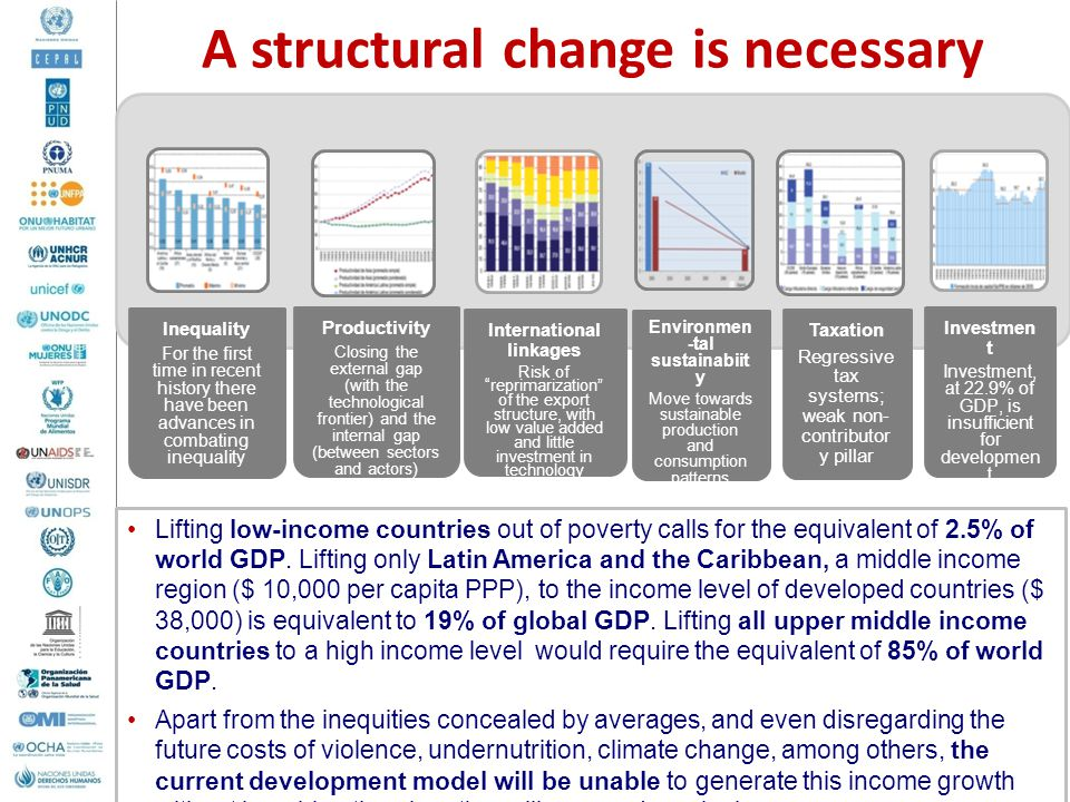 A structural change is necessary