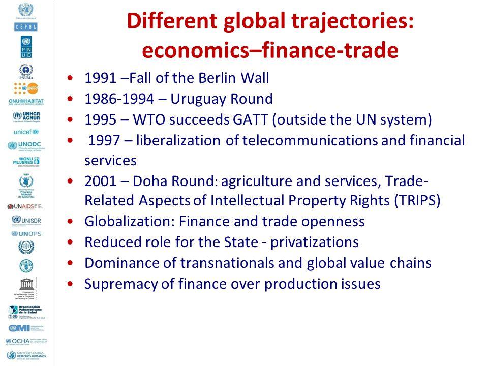 Different global trajectories: economics–finance-trade