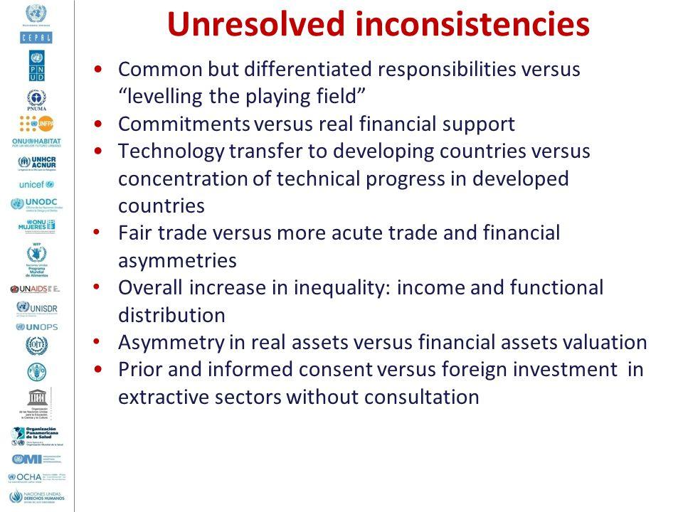 Unresolved inconsistencies