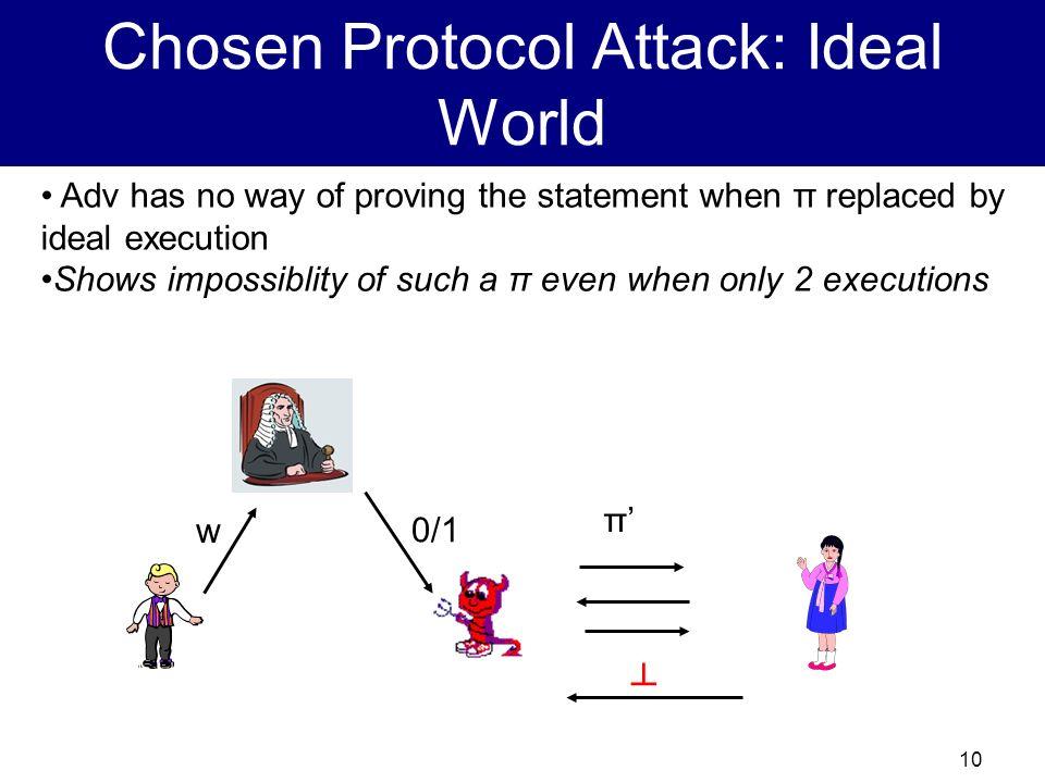 Chosen Protocol Attack: Ideal World