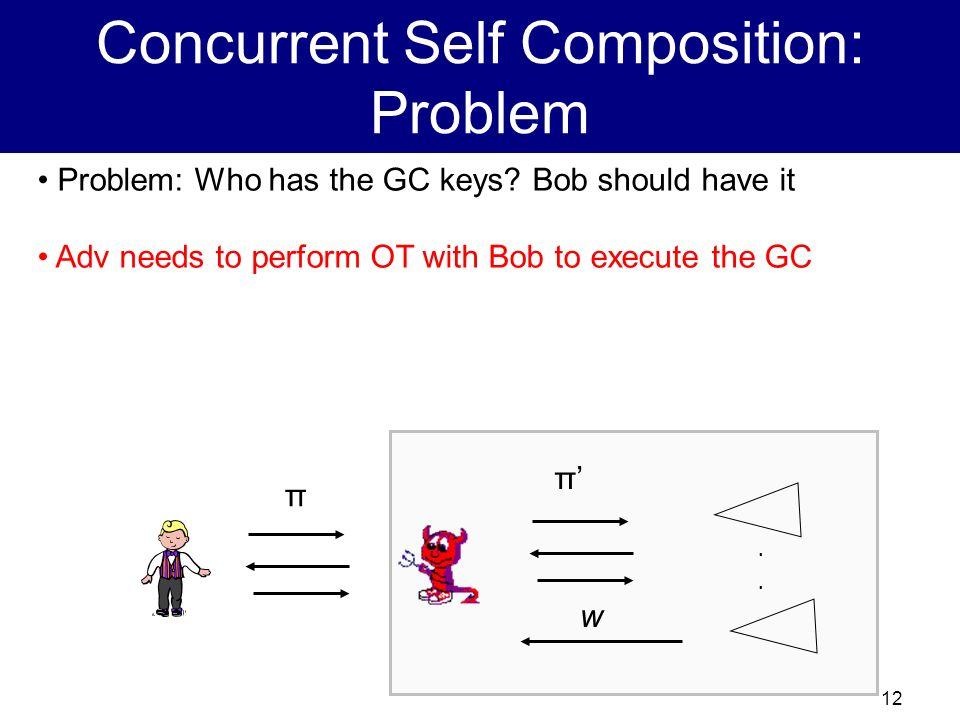 Concurrent Self Composition: Problem
