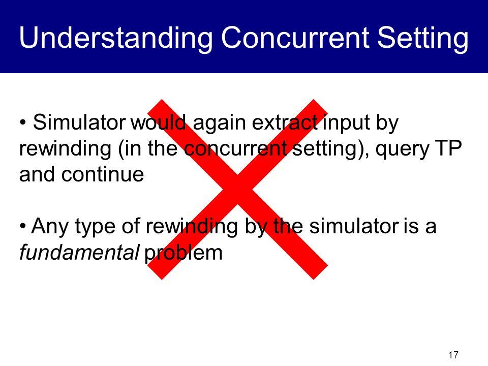 Understanding Concurrent Setting