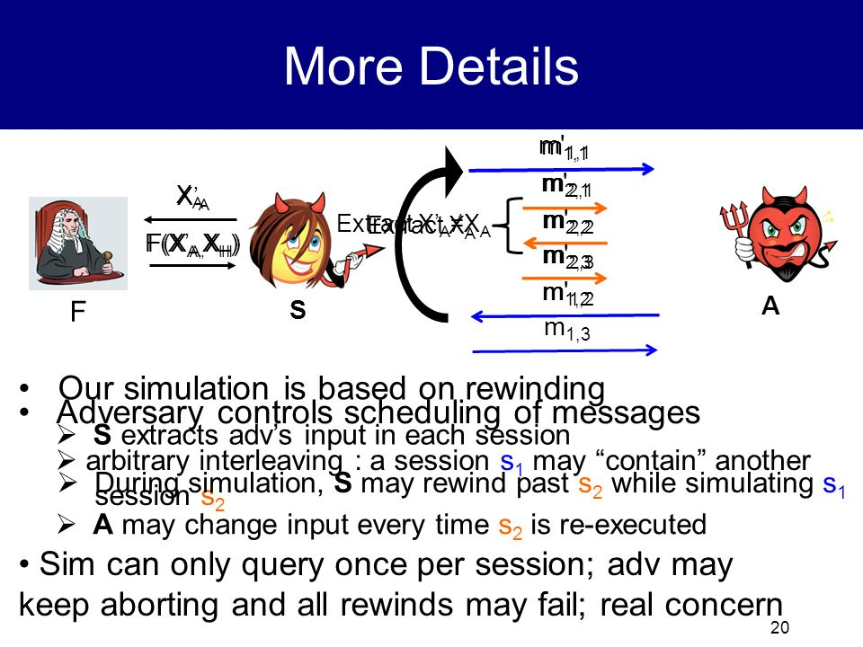 More Details Our simulation is based on rewinding