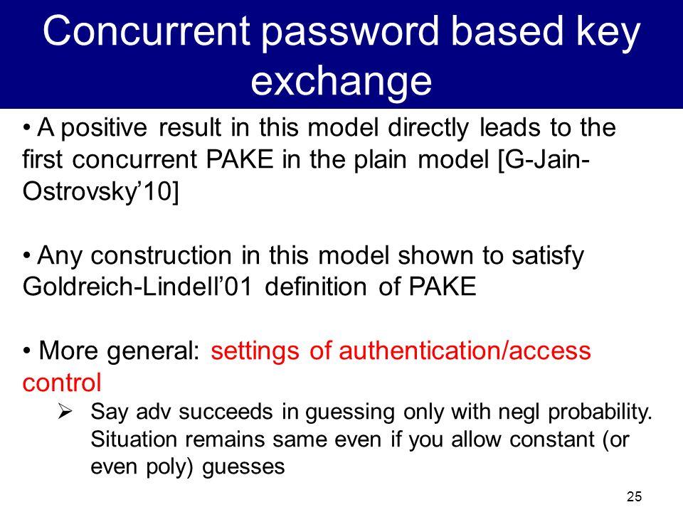 Concurrent password based key exchange