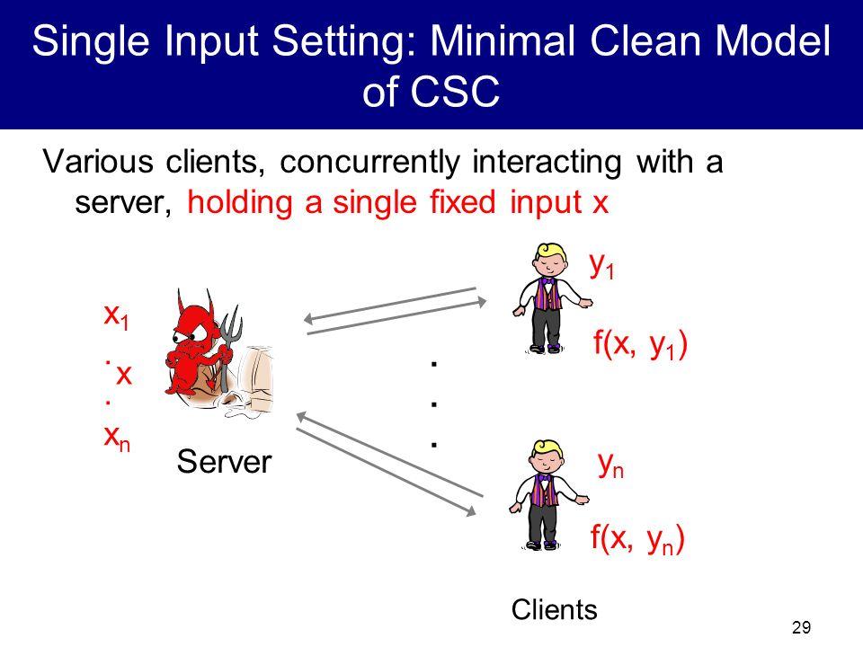 Single Input Setting: Minimal Clean Model of CSC