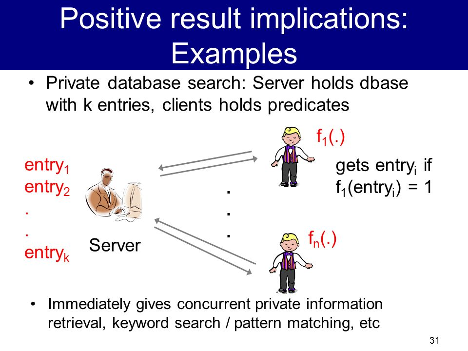Positive result implications: Examples
