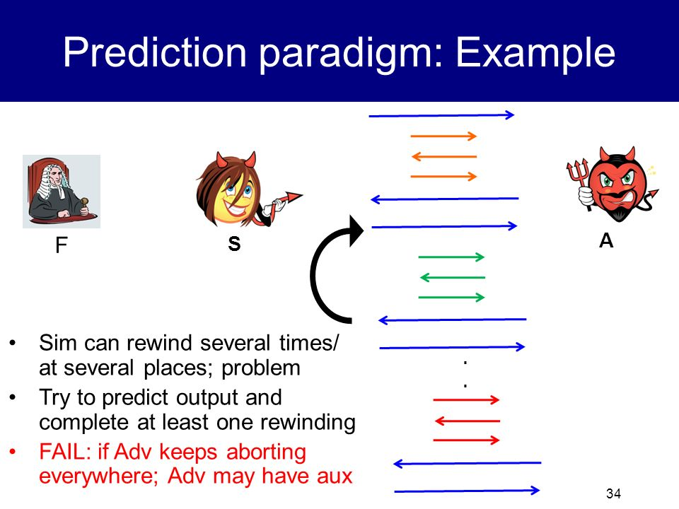 Prediction paradigm: Example