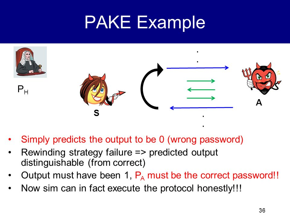 PAKE Example PH Simply predicts the output to be 0 (wrong password)