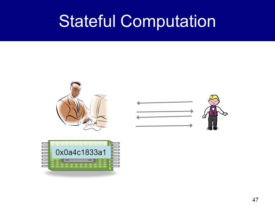 Stateful Computation 0x0a4c1833a1 0x0a3c387 0x0a3c 0x0 0x0a3c3870fb