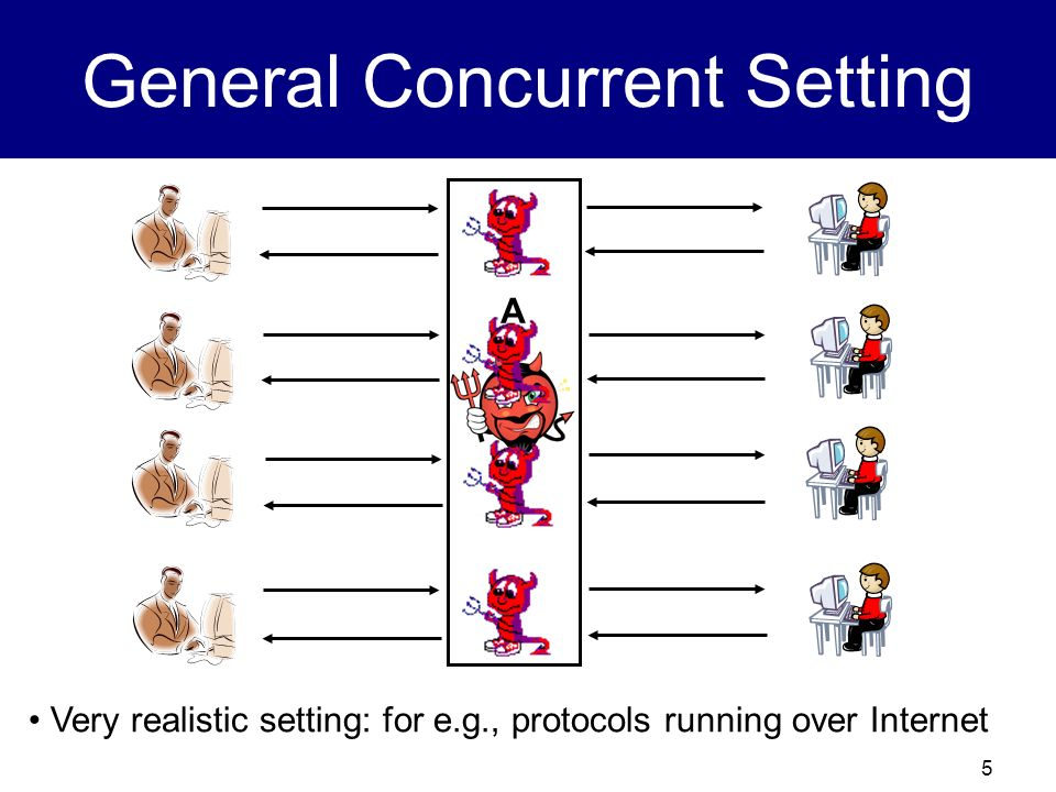 General Concurrent Setting