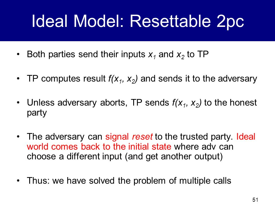 Ideal Model: Resettable 2pc