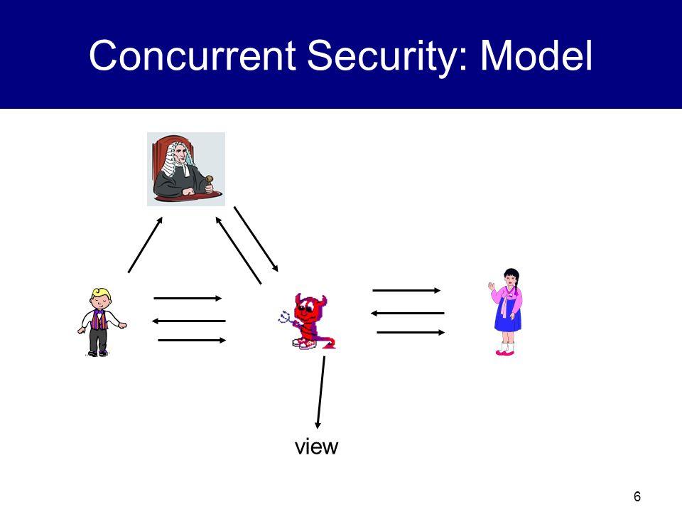 Concurrent Security: Model
