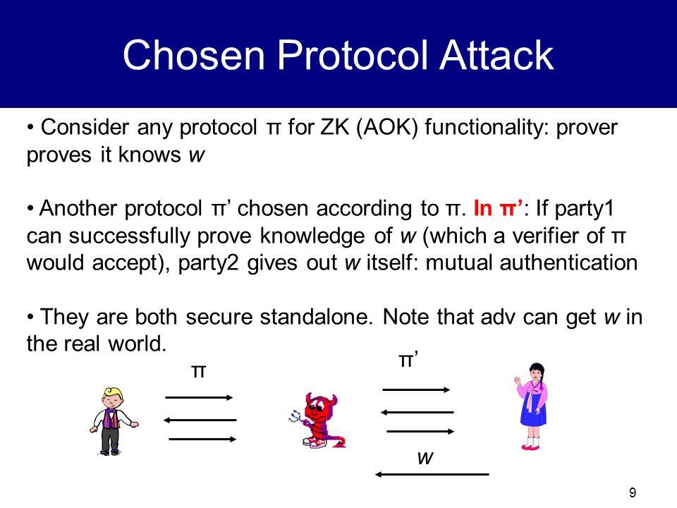 Chosen Protocol Attack