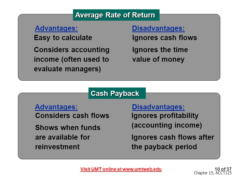 Average Rate of Return Advantages: Disadvantages: Easy to calculate. Considers accounting income (often used to evaluate managers)