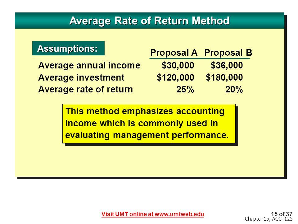 Average Rate of Return Method