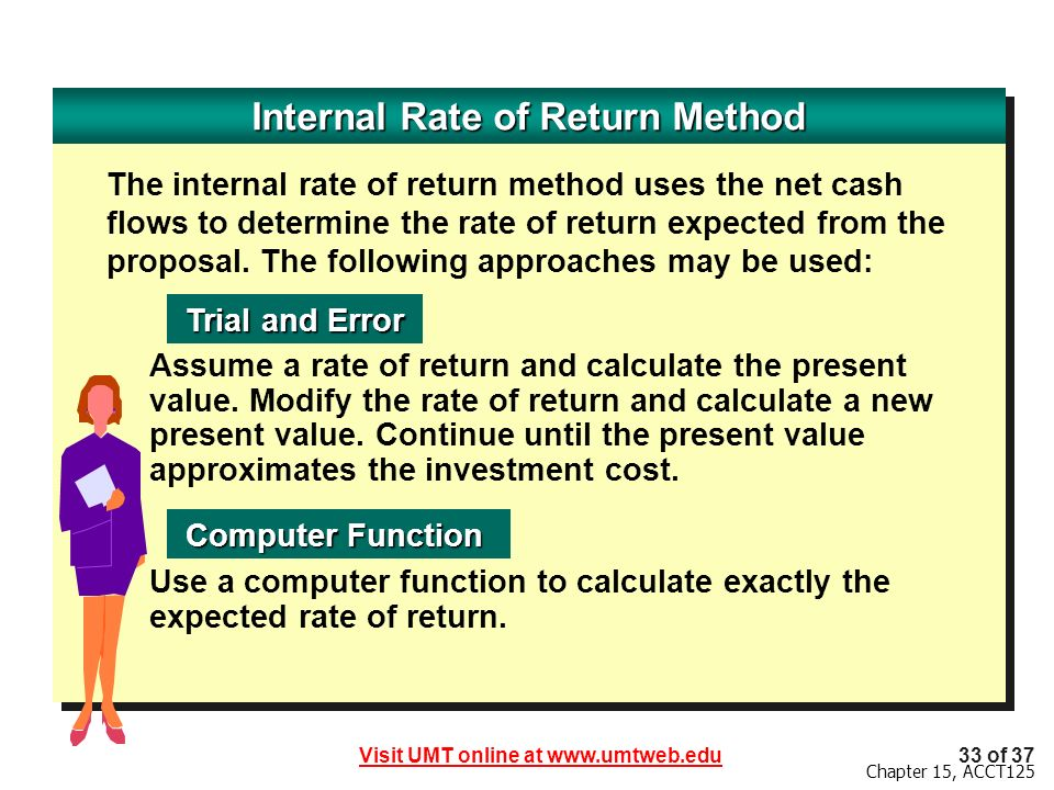 Internal Rate of Return Method