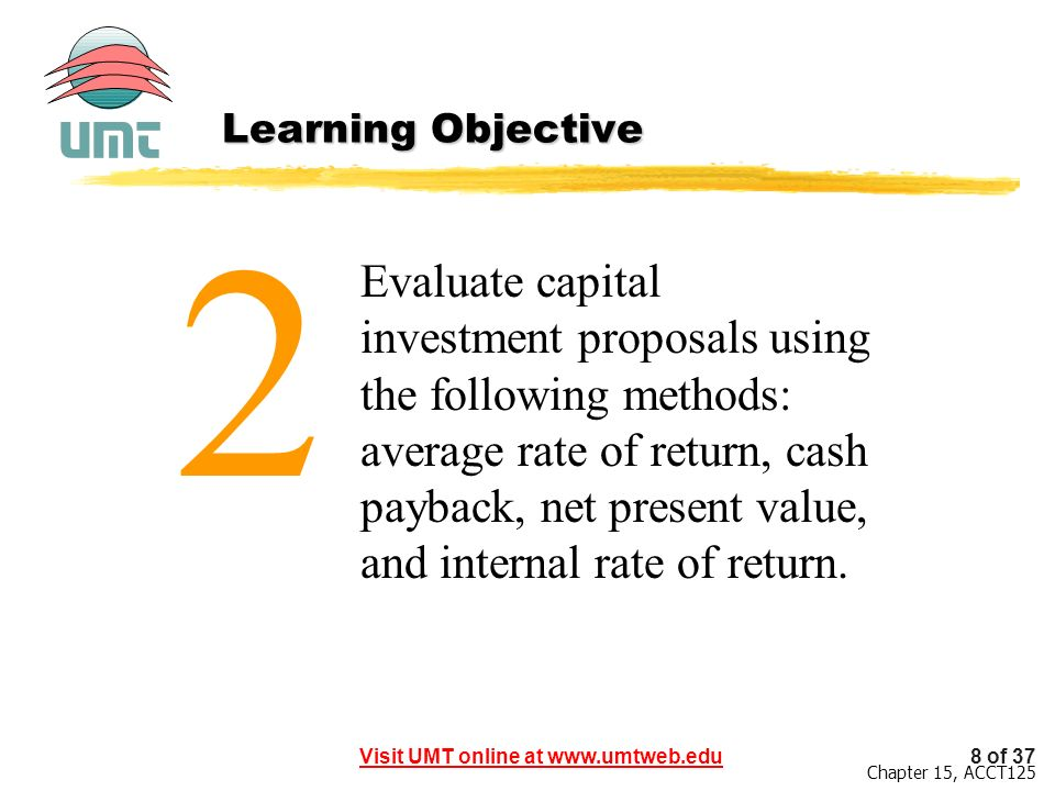 Learning Objective 2.